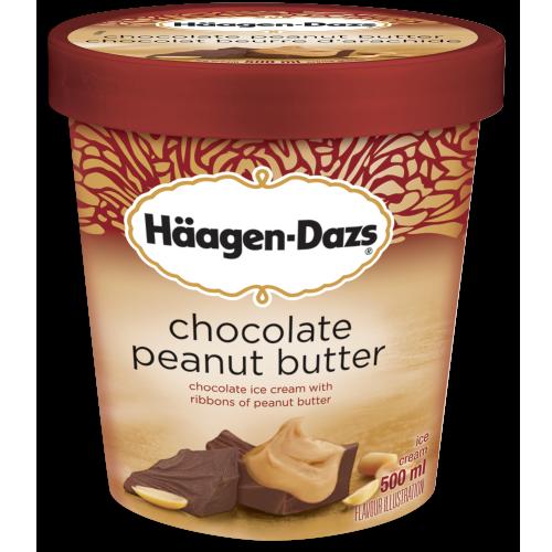 haagen dazs case study Case study  haagen-dazs is the pioneer in the luxury ice cream market for   the haagen dazs products are ice cream, ice cream bars, ice.
